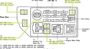 lexus ls fuse box 1997 camry fuse box 1997 wiring diagrams