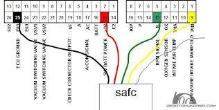 wiring diagram daihatsu mira l6 wiring discover your wiring daihatsu move engine diagram daihatsu wiring diagrams