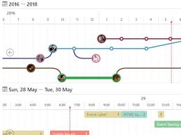 Javascript Timeline Chart Jquery Timeline Plugins Jquery Script