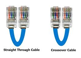rj45 cat6 connector wiring diagram cabinetdentaireertab com rj45 cat6 connector wiring diagram b wiring diagram wiring diagram blog vs wiring standards differences vs