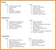 11 Skills List For Cv Phoenix Officeaz