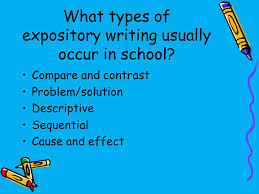 expository essay types types of expository essay oglasi types of  different types of expository essays gxart orgorganizing expository writing a brief overview lead credit renee