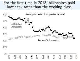 Sales Tax Institute Nexus Chart Tax Justice Now Michael Roberts Blog
