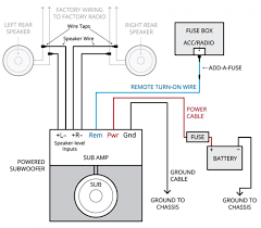 energy subwoofer wiring diagram detailed wiring diagram 1 ohm subwoofer wiring diagram energy subwoofer wiring diagram