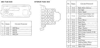 honda fuse box abbreviations honda wiring diagrams