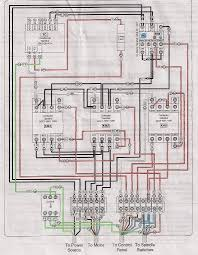 wiring diagram for reversing contactor the wiring diagram 3 phase wiring diagrams forward reverse starter connection wiring diagram