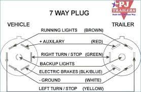 7 pin trailer wiring 7 way trailer diagram 7 pin trailer wiring plug 7 pin trailer wiring 7 wire trailer wiring diagram ford ford 7 pin trailer wiring color