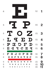 Dot Eye Chart 54 Qualified What Is The Snellen Eye Chart