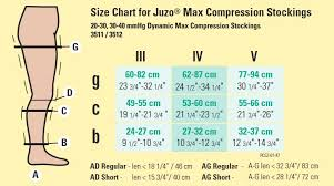 Activa Compression Hosiery Size Chart Juzo Dynamic Max 30 40 Mmhg Closed Toe Knee High Firm