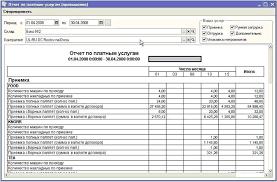 Отчет по производственной практике системного администратора на  Отчет по технологической практике пример Физико