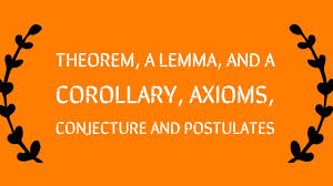 Design Axioms And Corollaries Theorem A Lemma And A Corollary Axioms Conjecture And Postulates