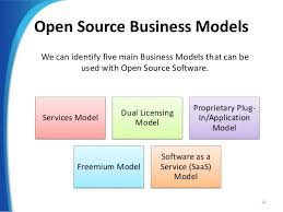 Software Licensing Model How Is Open Source Software Becoming A Core Business Model For Startups