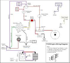 alternator wiring diagram ford alternator alternator wiring diagram ford 302 all wiring diagrams on alternator wiring diagram ford 302
