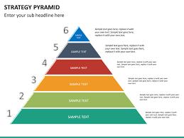 Pyramid Ppt Strategy Pyramid