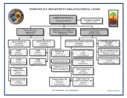 Riverside Sheriff Org Chart City Of Indio Indio Police Org Chart