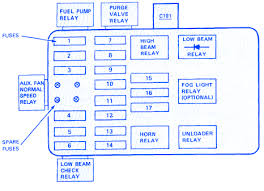 1989 bmw 325i fuse box diagram 1987 bmw 325i fuse box diagram 2003 bmw 745i fuse box diagram at 2006 Bmw 750i Fuse Box Diagram