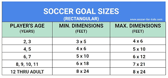 Soccer Ball Size Chart Youth Soccer Goal Size Chart Youthsoccergoals