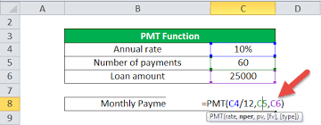 Pmt Chart Pmt Function In Excel Formula Examples How To Use Pmt