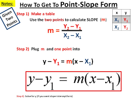 9 notes how to get to point slope form