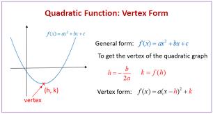 quadratic functions examples
