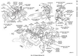 jeep wrangler fuse box wiring diagrams
