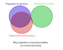 Socialism And Communism Venn Diagram Capitalism Vs Socialism Vs Communism Venn Diagram 63626 Usbdata