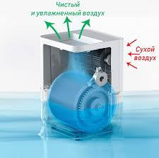 Мойка <b>воздуха Xiaomi</b> Smartmi <b>Air</b> Humidifier 2