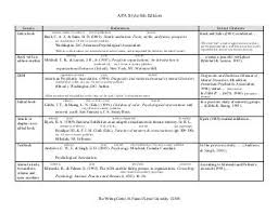Citing Sources In Apa Style 6th Edition Your Reference List