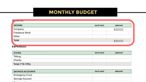 How To Create Your Monthly Budget Your Pretty Pennies With