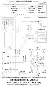 deisel ford 3000 ignition wiring diagram wiring diagram 2018 ford 3000 wiring diagram ignition switch wiring diagram ford tractor wiring diagram schemes ford 3000 tractor diagram exploded fordson dexta wiring schematic