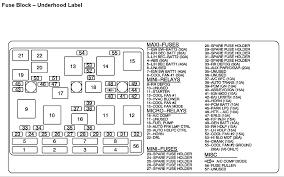 01 grand am fuse box 01 database wiring diagram images 02 grand am fuse box display 02 automotive wiring diagrams