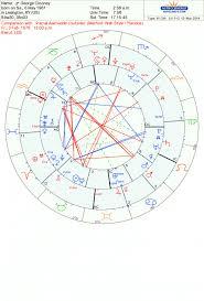 George Clooney Natal Chart George Clooney Amal Alamuddin Soul Mate Astrology