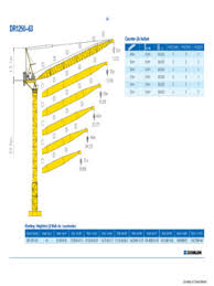 Zoomlion 50 Ton Crane Load Chart Zoomlion Specifications Cranemarket