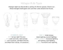 Types of lighting fixtures Bathroom Types Of Lighting Fixtures Types Of Lighting Types Of Light Fixtures Different Types Of Light Types Types Of Lighting Fixtures Nationaleducationonlineinfo Types Of Lighting Fixtures Types Of Light Fixture Types Of Light