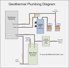 diy ground source heat pump borehole diy biji us diy ground source heat pump borehole biji us