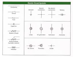 showing post media for multimeter circuit symbol multimeter circuit symbol multimeter circuit symbol