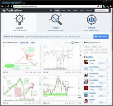 Daily Stock Charts Free Tradingview Com A New Free Financial Web Site Combines
