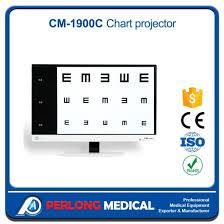 Cm 1900c Eye Exam Equipment Distance Vision Charts