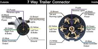ford f150 trailer lights wiring diagram ford wiring diagrams ford f150 trailer wiring harness c03b98d ford f150 trailer lights wiring diagram at blogar co