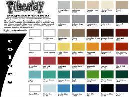 51 Veracious Boat Gel Coat Colors