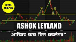 Detail Analysis Ashok Leyland Stocks Chart