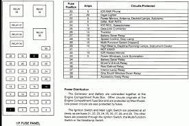 96 ford fuse box wiring diagram centre 1996 taurus fuse box wiring diagram for you1996 ford taurus fuse panel diagram wiring diagram operations
