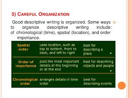 descriptive essay writing 8 5 careful organization good descriptive