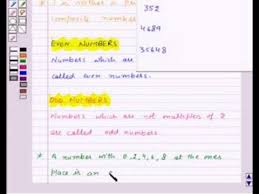 Prime And Odd Numbers Chart Prime Numbers Composite Numbers Odd Numbers And Even Numbers