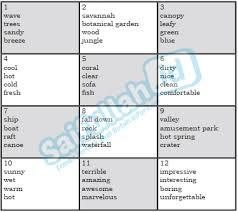 We did not find results for: Kunci Jawaban Bahasa Inggris Chapter 4 Warmer Task 1 Halaman 51 Kelas 10 Saifullah Id