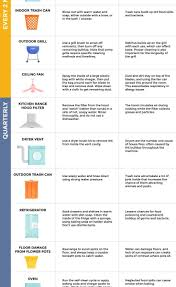 House Cleaning Schedule Ideas – House Plan 2017