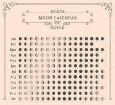 Moon Calendar Tumblr