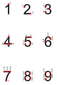Math Touch Points Chart Free Touchpoint Cliparts Download Free Clip Art Free Clip
