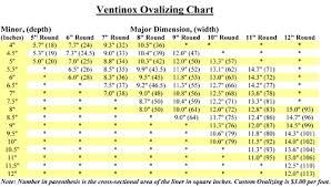 Flex Liner Sizing Chart 23 Precise Chimney Liner Size