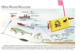 Crankbait Trolling Depth Chart How To Fish For Fall Walleyes
